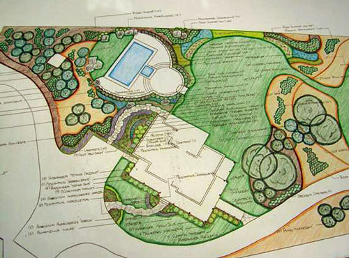 Дизайн 3d ландшафтный дизайн